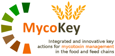 Mycokey China